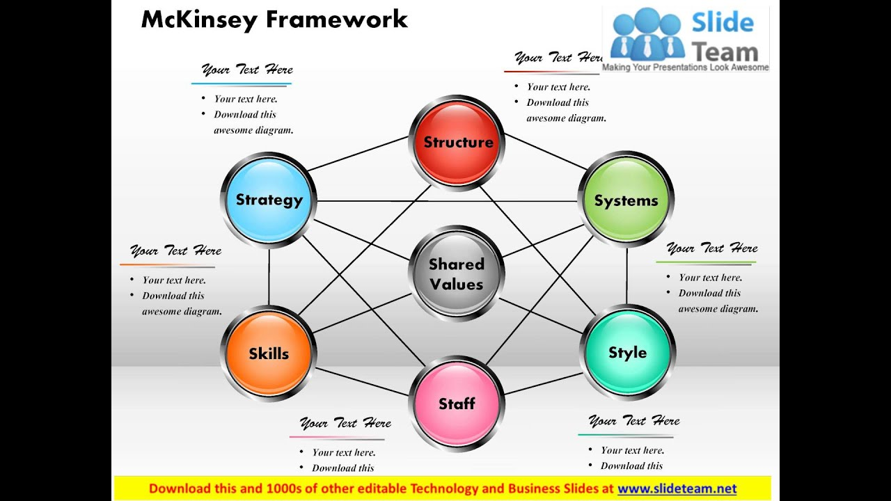 Mckinsey framework powerpoint template powerpoint presentation slide mckinsey framework powerpoint template powerpoint presentation slide template youtube wajeb Images