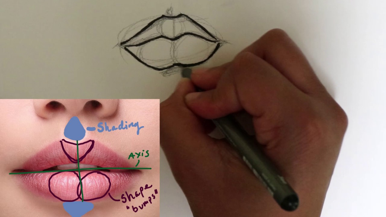 How To Draw Literally Anything Without Even Trying Sexy Lips For