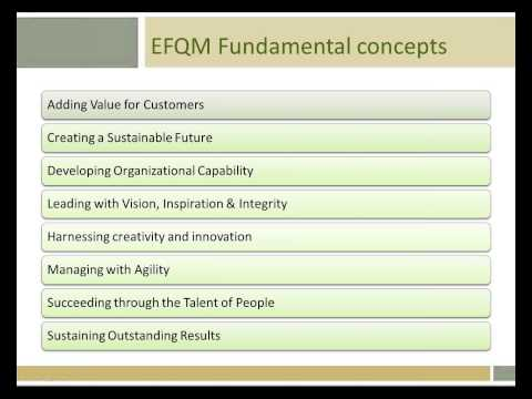 Islamic Excellence Models for Value Creation