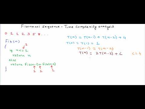 Time Complexity analysis of recursion - Fibonacci Sequence