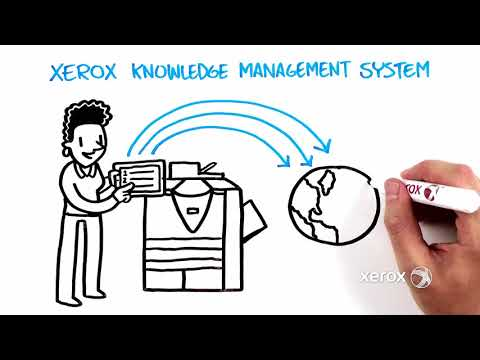 Xerox Knowledge Management System