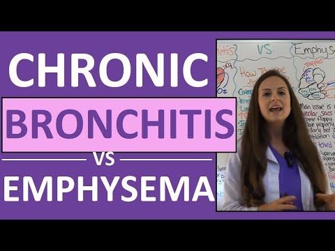 Chronic Bronchitis vs Emphysema Pathophysiology, Treatment, Nursing, Symptoms | COPD NCLEX Review