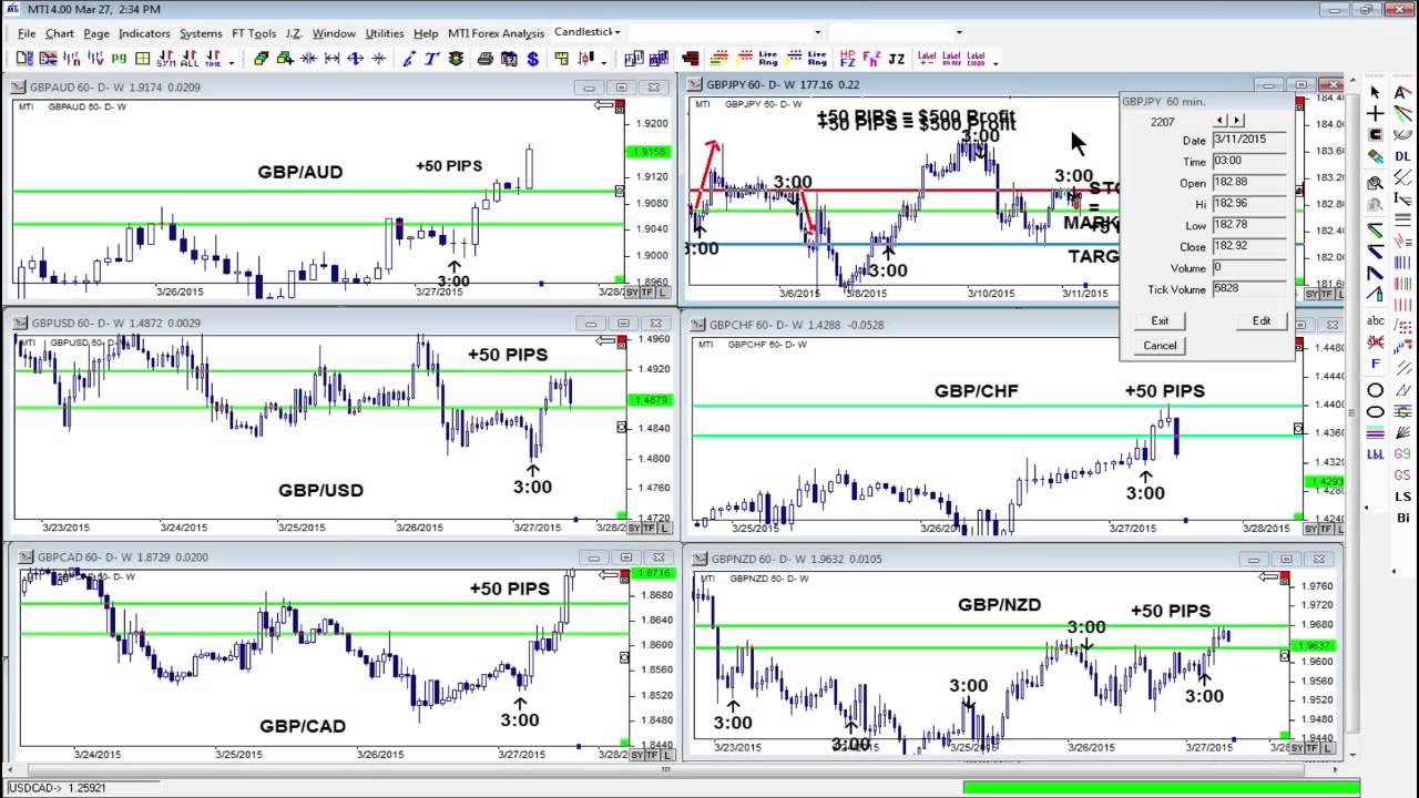 London breakout strategy mti real traders webinar also youtube rh