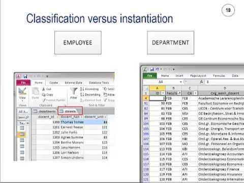 Business Information Systems 3-1: Information Management: ER Model