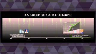 GTC 2015: A Short History of Deep Learning, ImageNet (part 4)