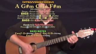 Die For You (The Weeknd) Guitar Lesson Chord Chart - A G#m C#m F#m