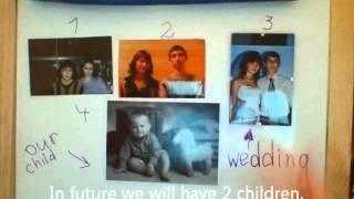 Уровень Beginner.Тема видео урока My family.Моя семья.