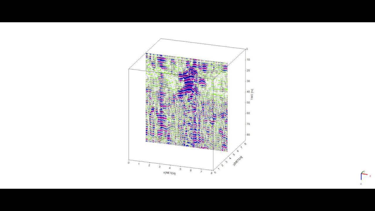 3D Ground Penetrating Radar (GPR) at Plain of Jars Archaeological Project,  Laos
