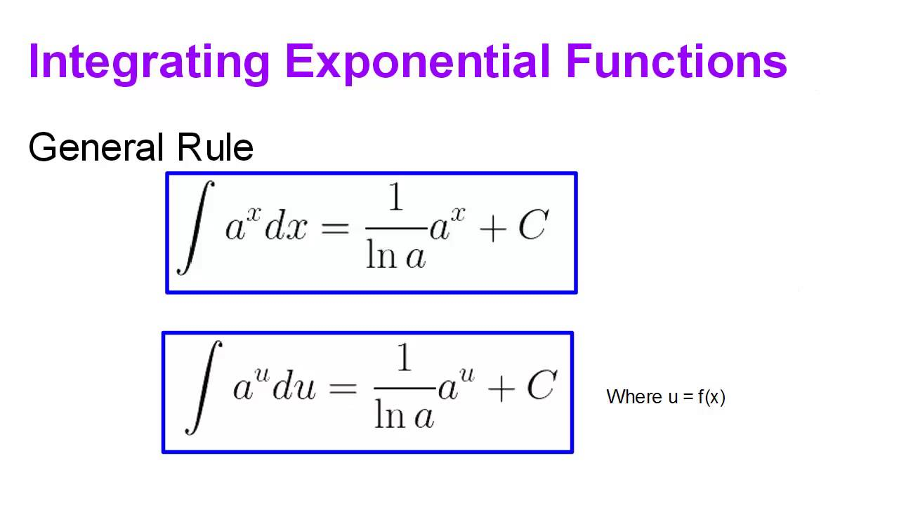 CA.TF.5 Integrating Exponential Functions - YouTube