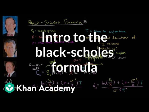 Introduction to the Black-Scholes formula | Finance & Capita