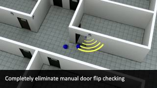 RTLS Real Time Location System: Senior Living Tracking & Safety