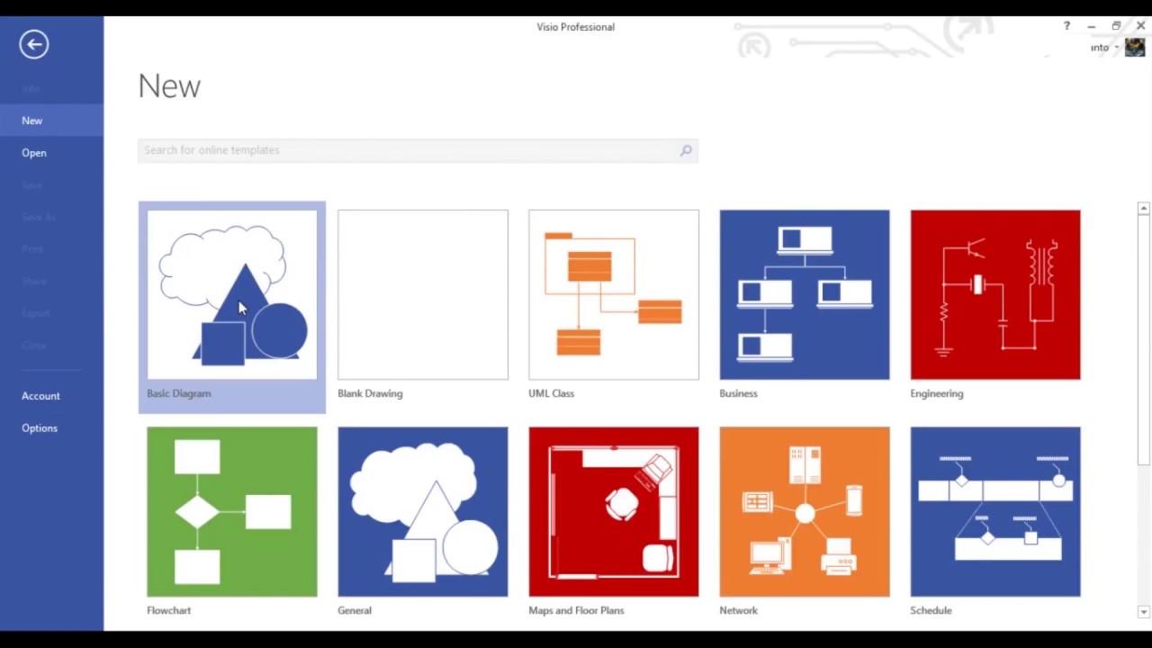 Belajar Membuat Use Case Diagram Dengan Microsoft Visio ...