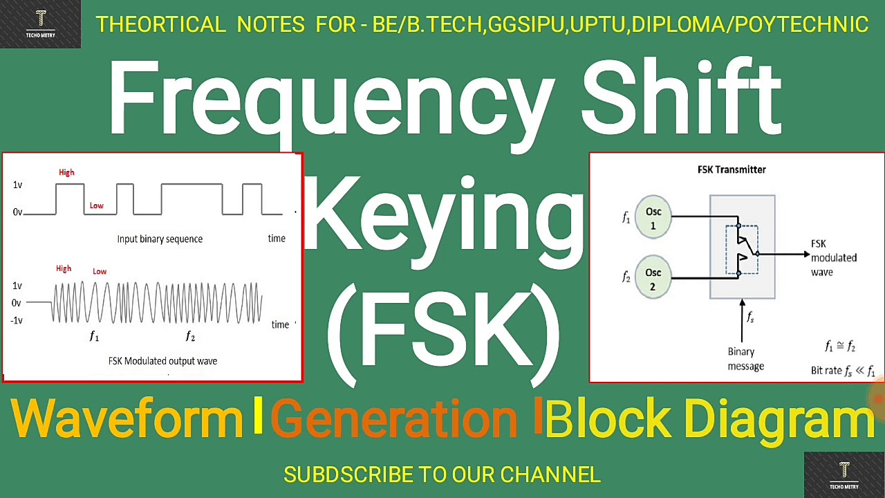 FREQUENCY SHIFT KEYING (FSK) || BLOCK DIAGRAM|| WORKING IN HINDI