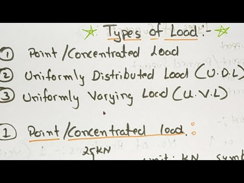 Types Of Load