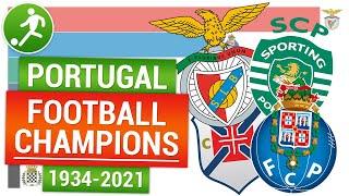 Чемпионы Португалии по футболу победители Примейры Лиги Portuguese football champions 1934 2021