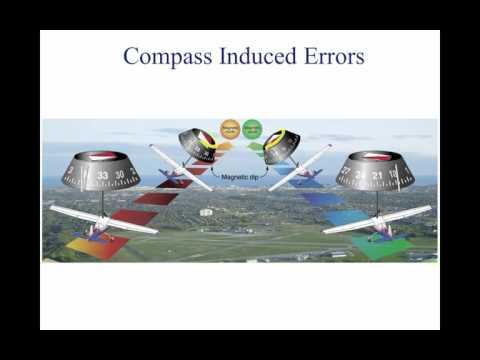 Private Pilot Tutorial 7: Flight Instruments (Part 3 of 3)