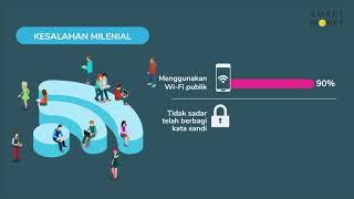 Generasi Internet Tak Sadar dalam Zona Bahaya