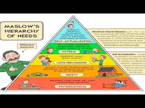 """Abraham Maslow: Understanding Human Needs"" – Pastoral Counseling, Video 7"