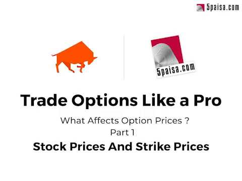 Learn How to trade Options - How Option Prices change with Stock Price And Strike Price