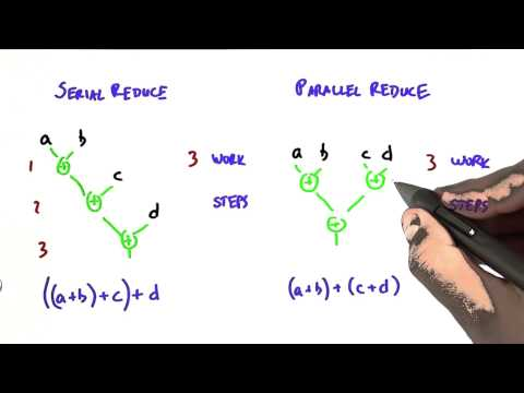 Parallel Reduce - Intro to Parallel Programming