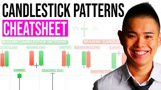 Candlestick Patterns Cheat sheet (95% Of Traders Don't Know This)