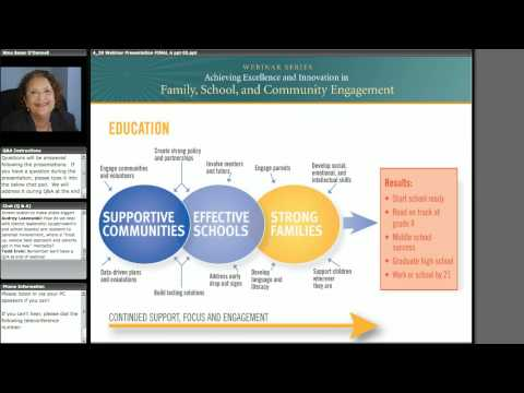 Transforming Schools Through Family, School, and Community Engagement