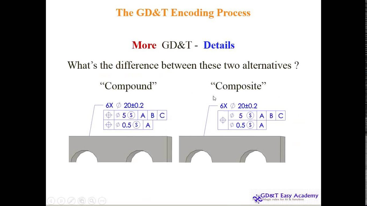 ASME Y14 5 2009 GD&T Video Tutorial/Training Design Manufacturing  Inspection Understanding PART11