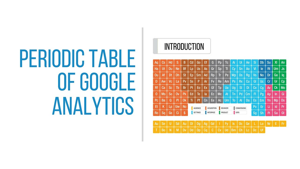 Jeffalytics periodic table of google analytics introduction jeffalytics periodic table of google analytics introduction gamestrikefo Images
