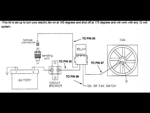 electric fan install on a hot rod stepstep