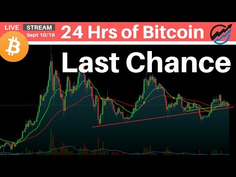 LAST CHANCE FOR BITCOIN BULLS To Pull Out Another Hammer Reversal! | Tuesday Sep 10/19