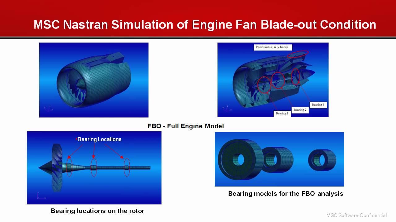 Webinar msc nastran rotordynamics: appropriate fidelity modeling.