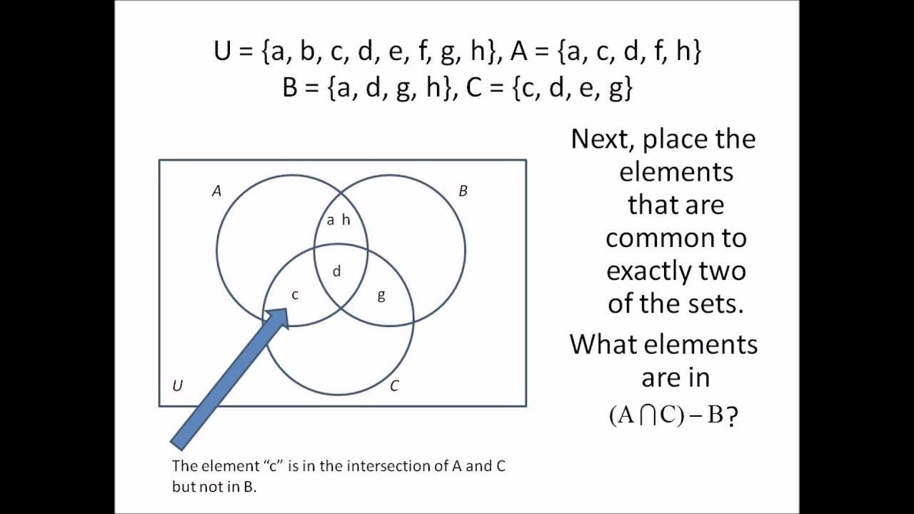 Placing elements in a venn diagram youtube placing elements in a venn diagram pooptronica