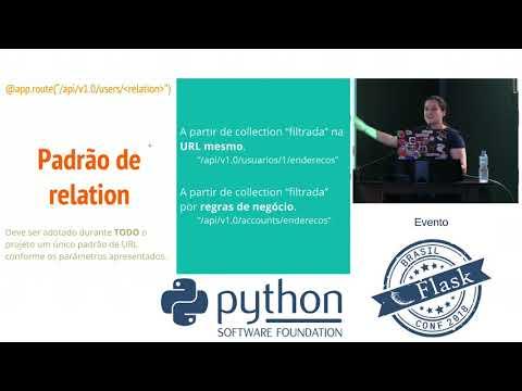 Image from API REST o Começo - Introdução a REST para iniciantes