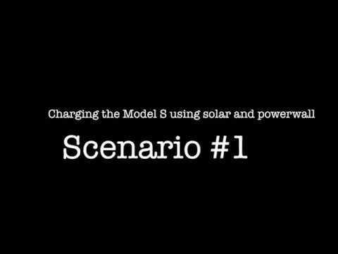 How to charge your Tesla Model S using just Solar and Powerwall 2!