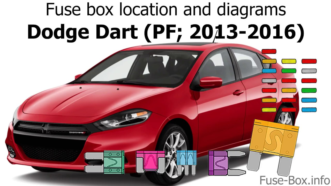 fuse box location and diagrams: dodge dart (pf; 2013-2016) - youtube  youtube