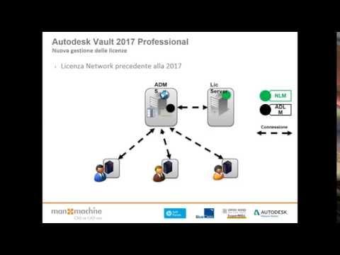 Autodesk Vault 2017 What's New e MuM PDM PinPoint