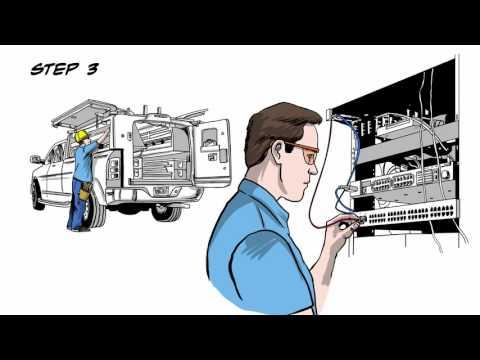 CTN Site Installation Video