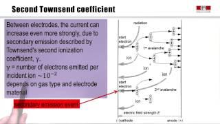 5b Breakdown in low pressure gases: part I