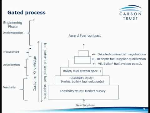 Biomass fuels webinar part 1 (Glynn Edwards)
