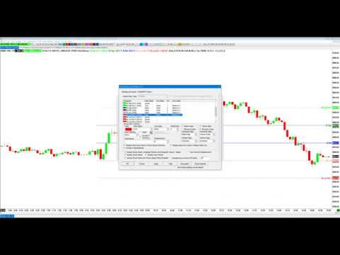Combing Order Flow and Market Profile Alerts in Sierra Chart