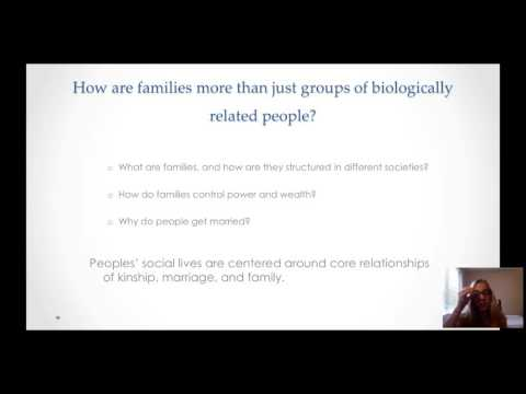 Kinship, Marriage, and Family Introduction