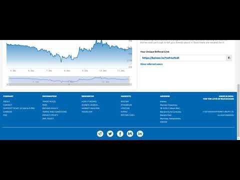 Bitcoin HYIPS / Ponzi Schemes    Why you should Stay away in 2018 ???? (Hindi / Urdu)