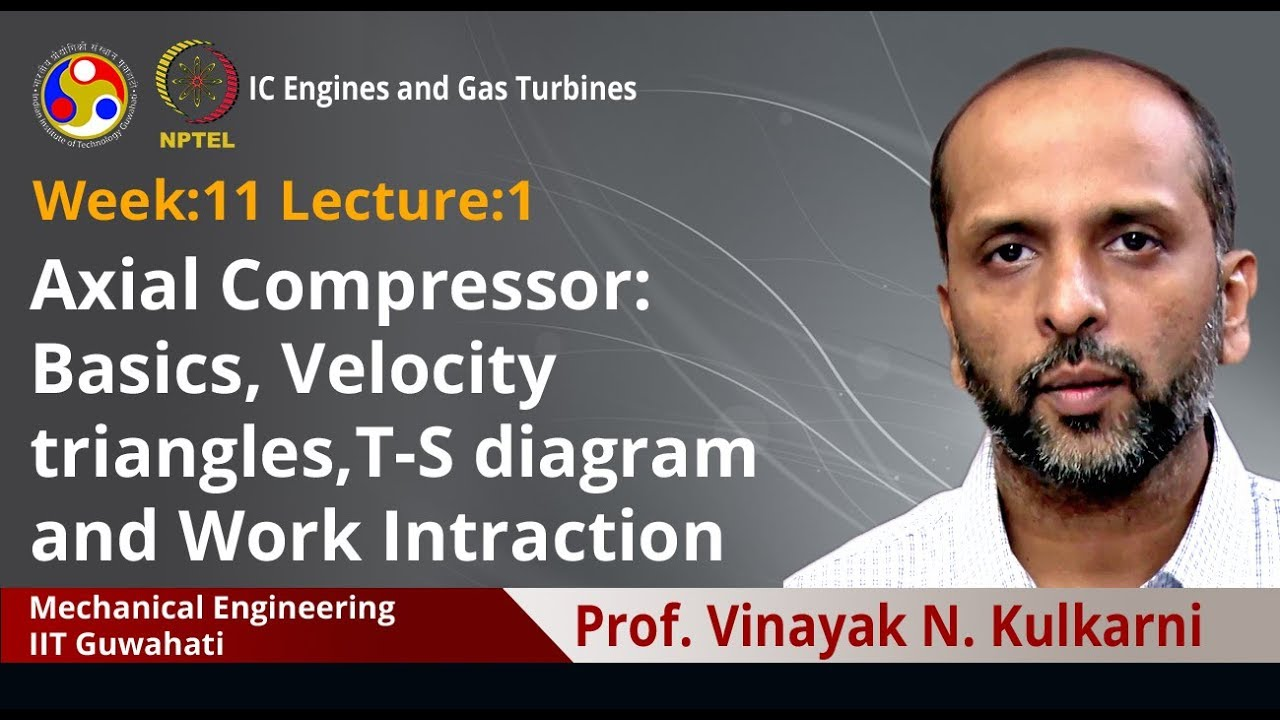 lec 45: axial compressor: basics, velocity triangles,t-s diagram and work  intraction