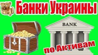 Рейтинг Банков Украины по Активам и Обязательствам 2012 года #РейтингБанков