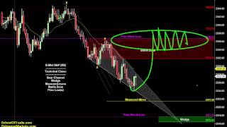 Day Trading Strategy - Emini S&P - Price Wedge 04/13/17