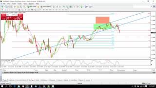 forex 1MIN scalping - 5MIN 786-1618 improper confluence - 3 pips - 3 MOUNTAIN PATTERN