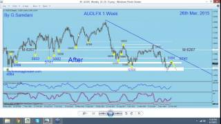 Forex, GBP-AUD weekly chart trade setup update