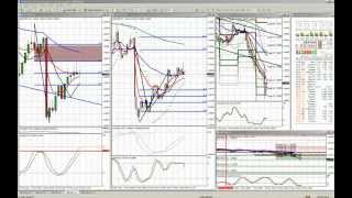 AMERICAN FOREX TRADING SESSION - WEDNESDAY