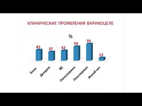 Капто А А , Виноградов И В - Синдром венозного полнокровия органов малого таза при варикоцеле