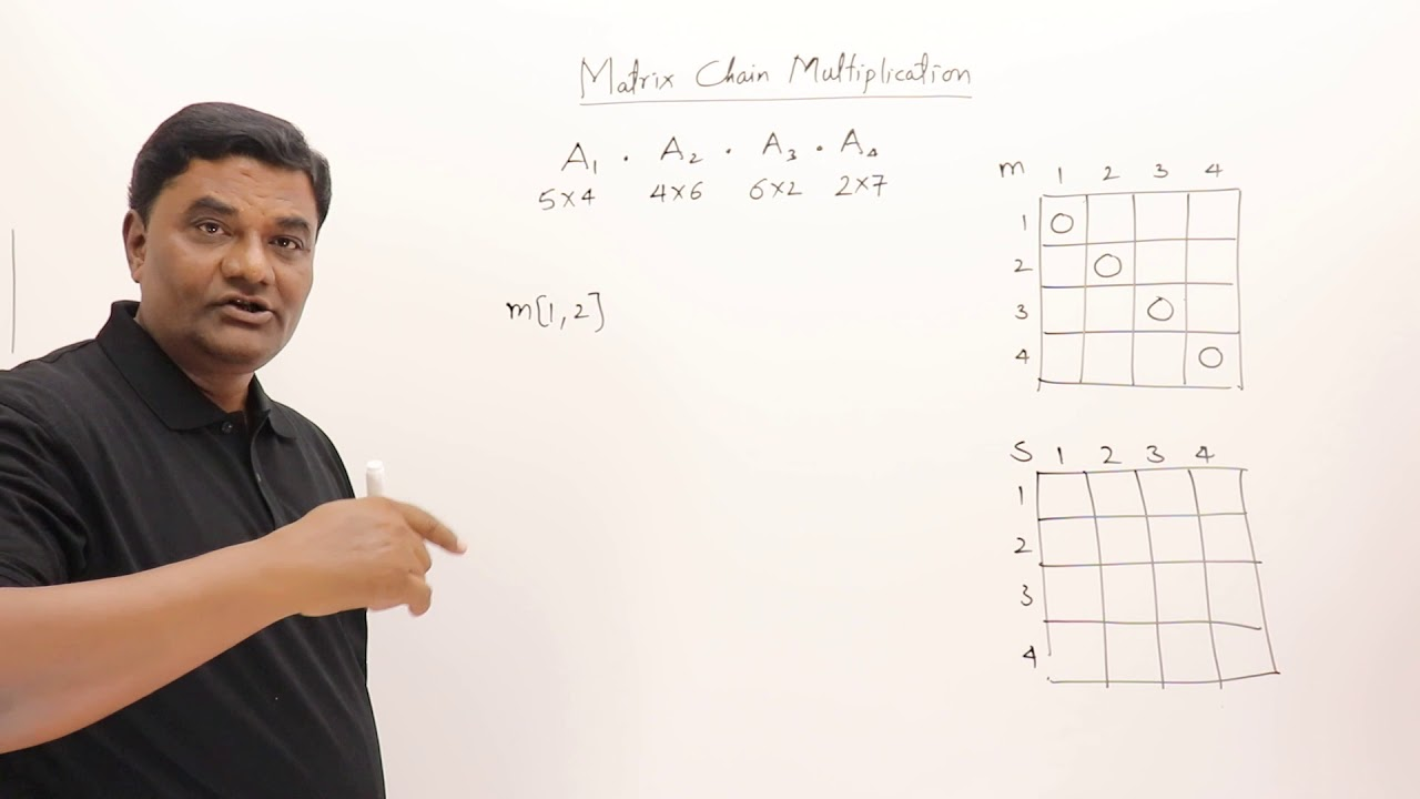 4 3 Matrix Chain Multiplication - Dynamic Programming